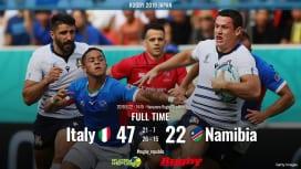 【ラグビーW杯ハイライト動画】イタリアが7トライで好スタート。