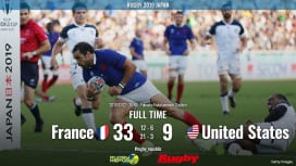【ラグビーW杯ハイライト動画】フランスが終盤に爆発し5トライ。アメリカ破り2勝目