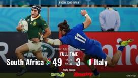 【ラグビーW杯 ハイライト動画】 南アが負けられない戦いに圧勝! イタリアはレッド響いて痛い1敗