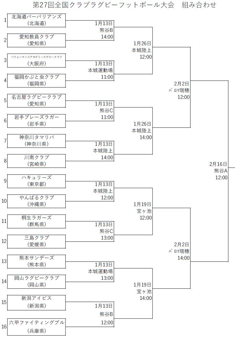 全国クラブ大会の組み合わせ決定 前王者・北海道バーバリアンズは愛知教員クラブと1回戦