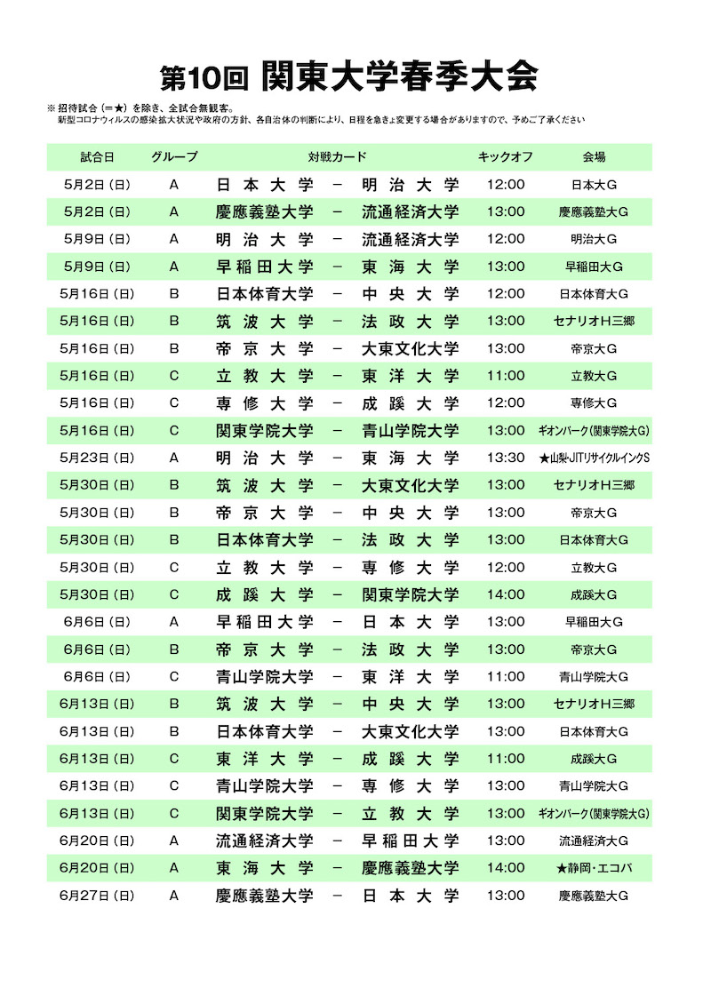 5月2日開幕。関東大学春季大会、2季ぶりに実施へ   ラグビーリパブリック