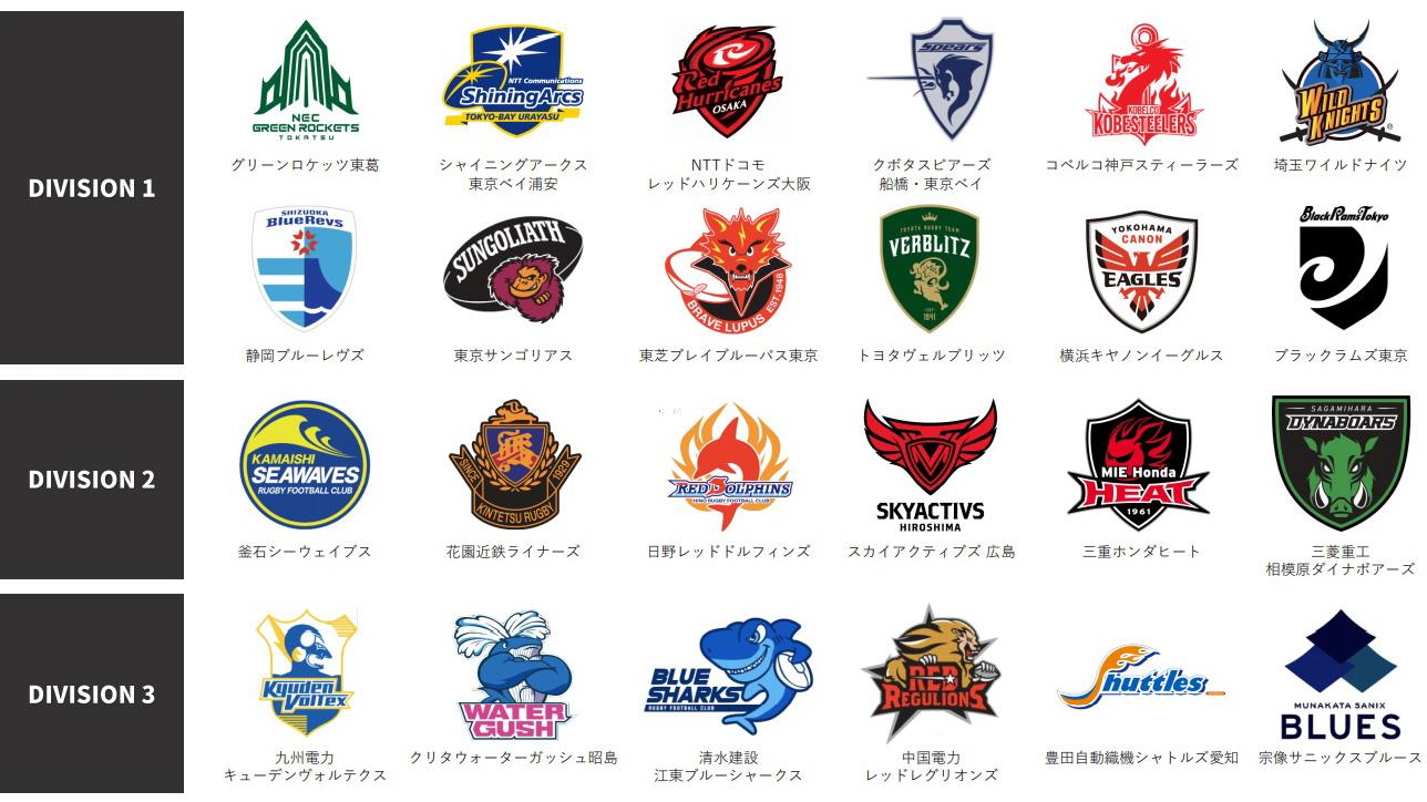 新リーグ名称は「JAPAN RUGBY LEAGUE ONE」 3部構成のチーム分け決定