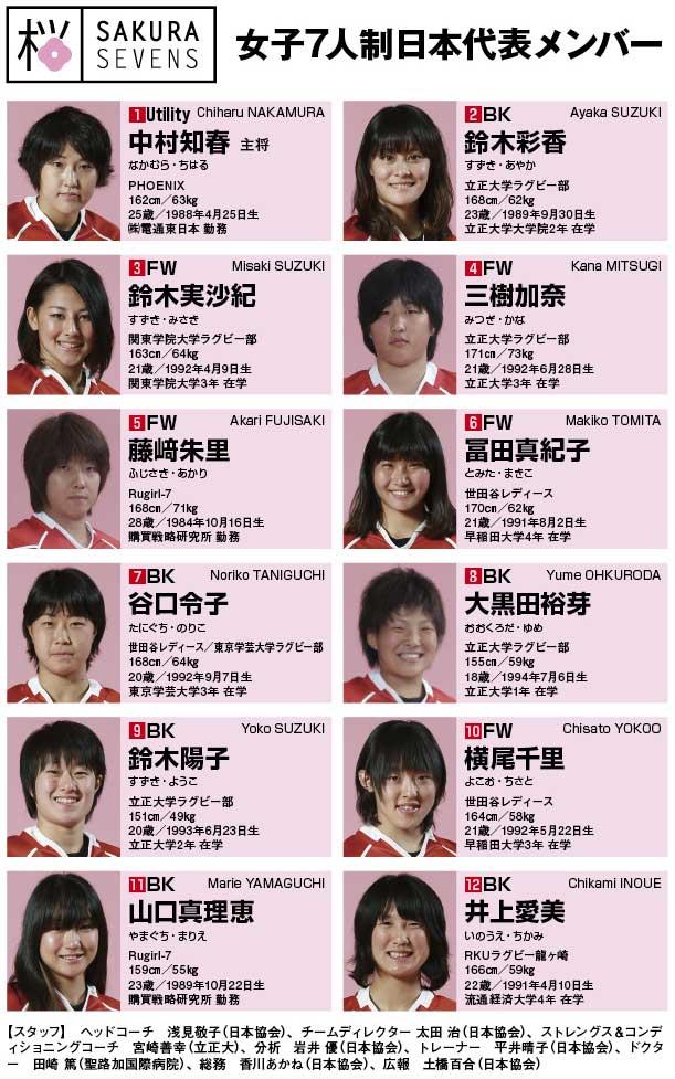 japan women