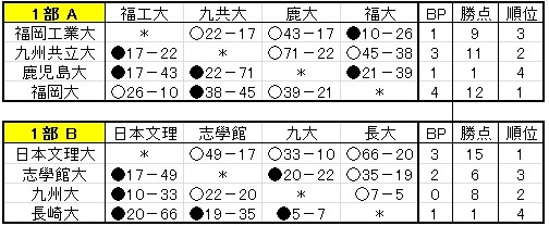 9D spring
